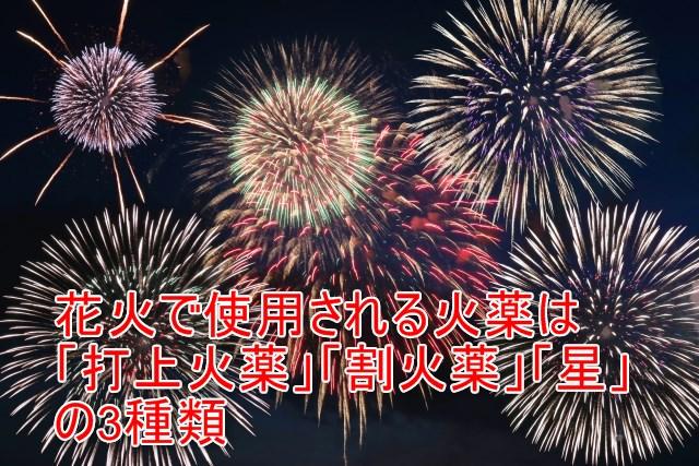 01-04_花火で使用される火薬は「打上火薬」「割火薬」「星」の3種類